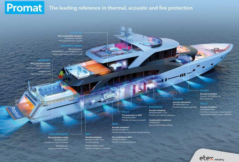 3D Promat Yacht Renderings 01